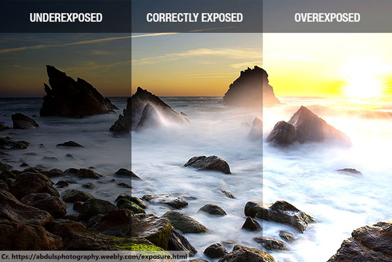 histogram photo, Photography Tips